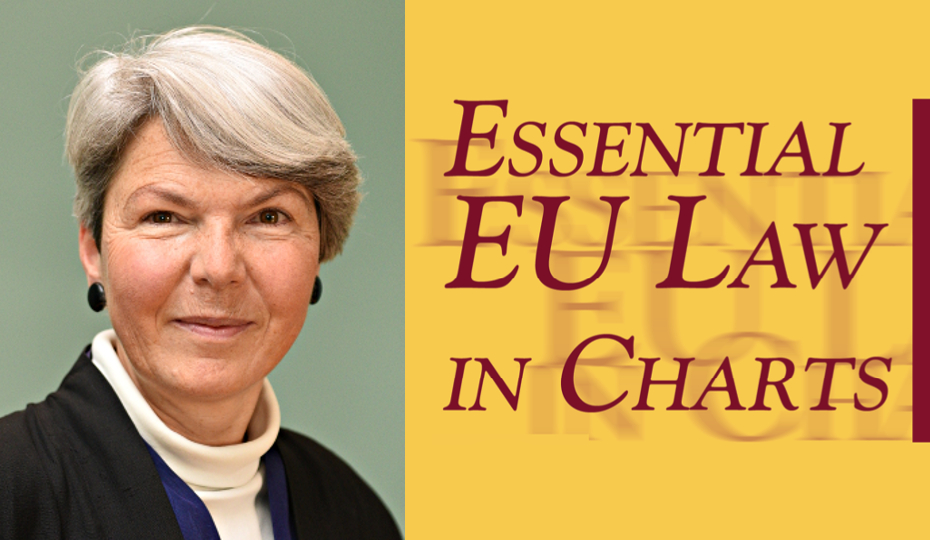Christa Tobler, Essential EU Law in Charts